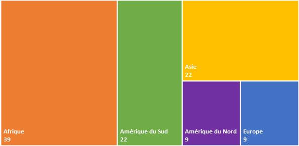 Jeunes ambassadeur/drices 2020-2021 : répartition géographique